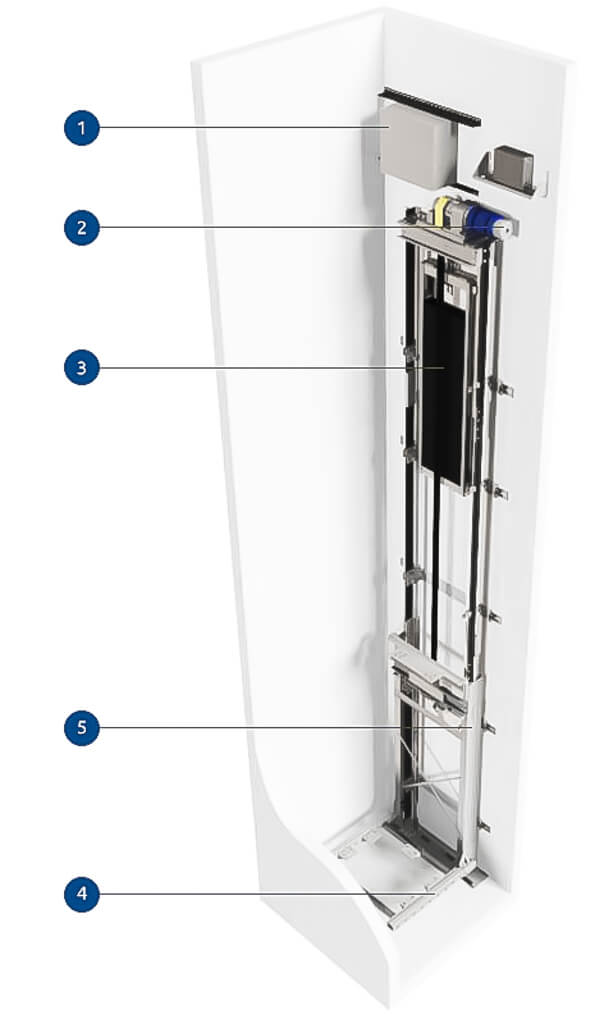 /elvoron MR in -line drive for a home elevator rendered image